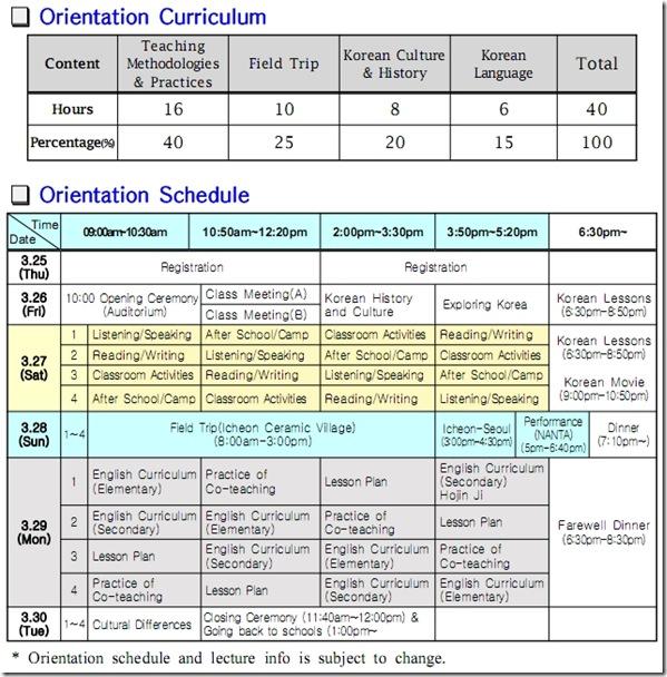 EPIK Orientation Schedule 2010